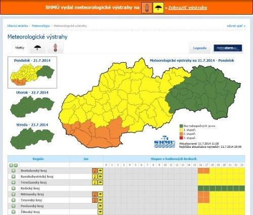 Slovensko zasiahli silné búrky  Tretí povodňový stupeň f84990d087c