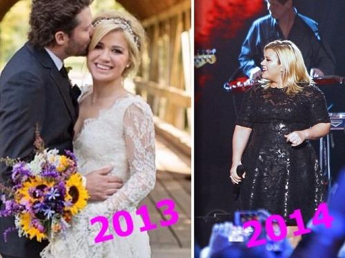 Kelly Clarkson v priebehu