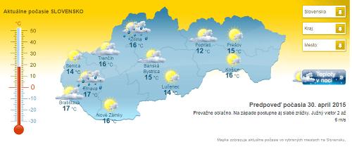 Víkendová predpoveď pre Slovensko: