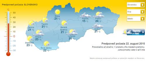 Predpoveď počasia pre odvážnych: