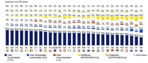Európsky prieskum odhalil katastrofálnu