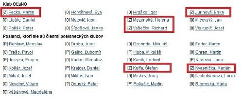 Toto je 19 slovenských
