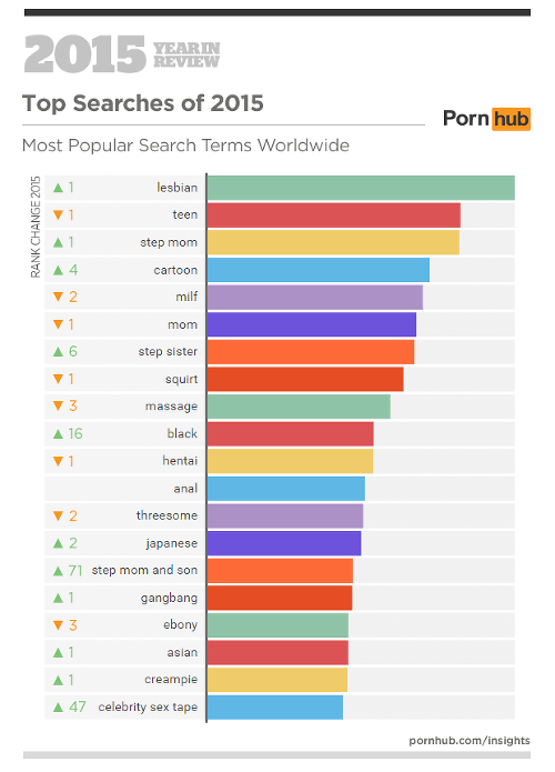 amatér monštrum kohút porno