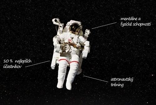 Let do vesmíru láka