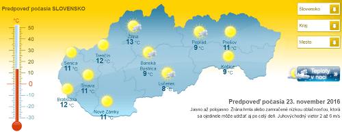 Slováci, môžete sa začať