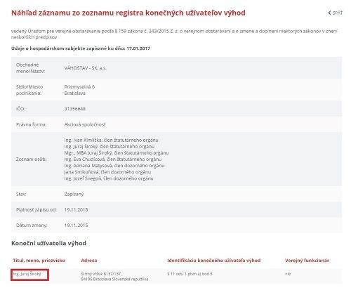 Juraj Široký v registri