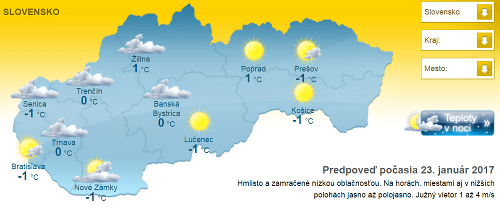 Predpoveď počasia na budúci