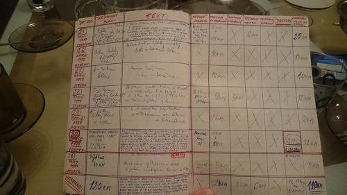 Ľubo našiel tréningový denník