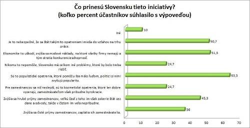 Čo prinesú Slovensku tieto