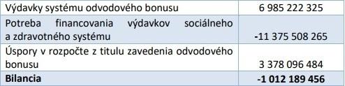 Premiér Sulík by zruinoval