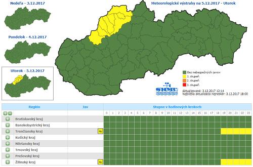 Na Slovensku poriadne prituhlo: