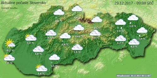 Slovensko zasiahol silný vietor