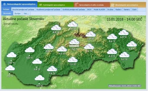 počasie - SHMÚ