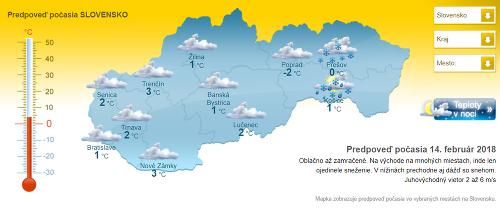 Aktuálna predpoveď počasie na