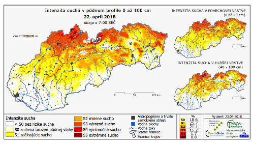 Slovensko čelí extrémnemu suchu!