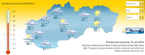 Predpoveď počasia