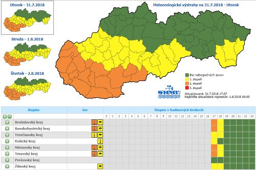ONLINE Slovensko zápasí s