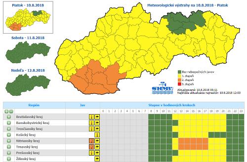 Slovensko dnes opäť potrápia