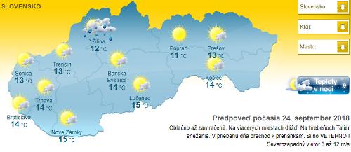 Čaká nás teplotný šok: