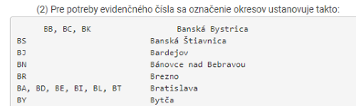 Bratislava bude mať nové EČV  Možnosti pobúrili 69bbba112f3