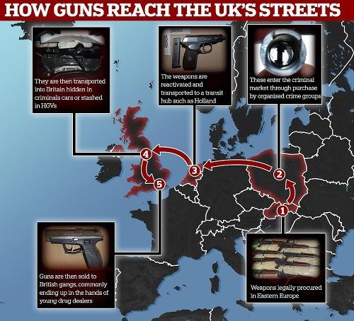 37cd110b407a Nelegálny obchod so zbraňami prekvitá  FOTO Vo svete zabíjajú aj tie ...