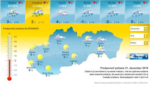 POČASIE Na Silvestra časť Slovenska zasype sneh  Výstrahy ... 1a81bb4c3f4