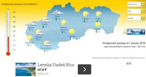Predpoveď počasia na najbližšie