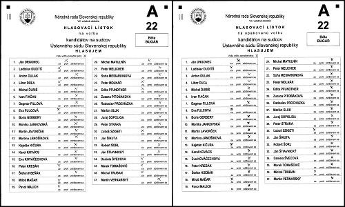 Hlasovanie Bélu Bugára v