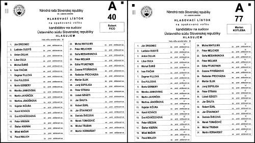 Hlasovanie Roberta Fica a