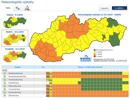 Slovensko potrápi vietor