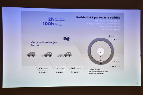 Vallo predstavil detaily parkovacej