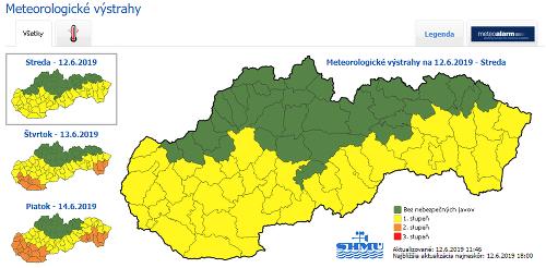 Na Slovensko prišli horúčavy:
