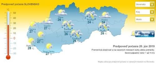 Slováci, príde vytúžené ochladenie: