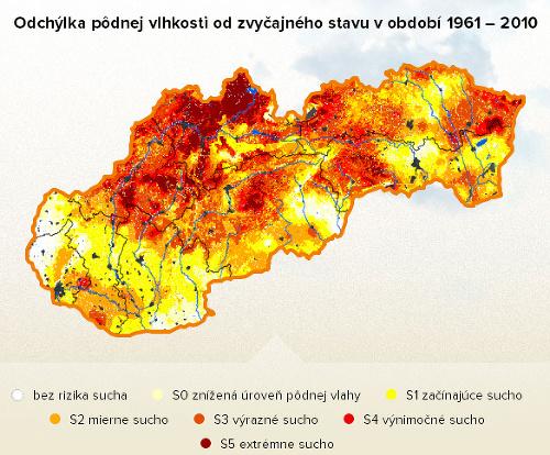 Sucho na území Slovenska