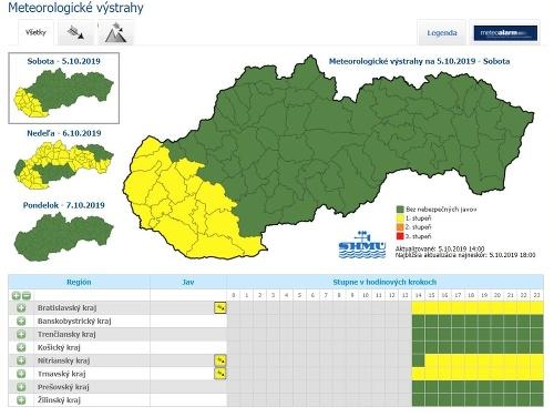 Slovensko zasiahne výrazné ochladenie: