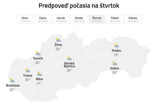 Ideálna PREDPOVEĎ počasia: Slováci,
