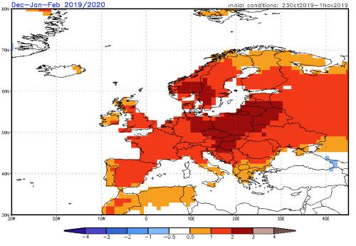 Predpokladané teplotné odchýlky od