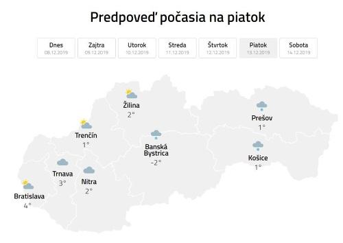 Takáto predpoveď počasia nás