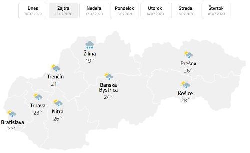 Predpoveď počasia,