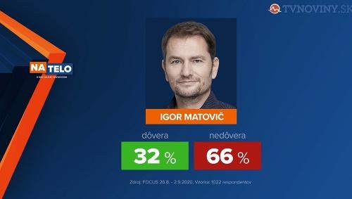 Premiér Matovič rýchlo prichádza