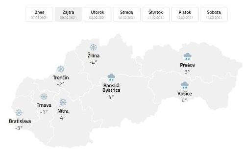 PREDPOVEĎ Slováci už majú
