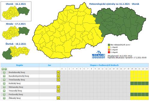Slovensko prežilo v uplynulých