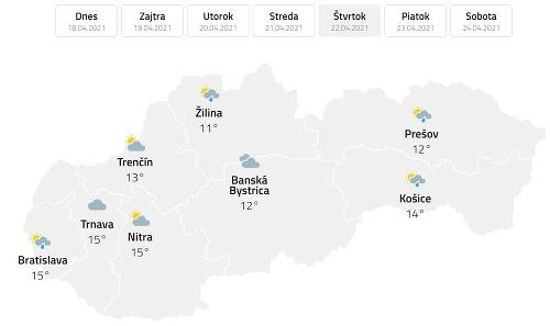 PREDPOVEĎ počasia: Dáždniky ešte