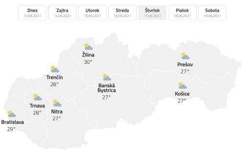 Vysoké teploty, tropické horúčavy