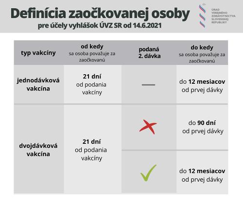 Dovolenka v Chorvátsku: Klus