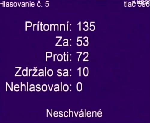VIDEO Dlhé litánie v