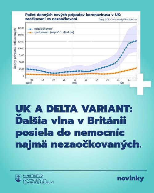 V Británii nastupuje TRETIA