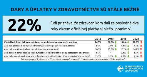 """Slovenské zdravotníctvo plače: """"Do"""