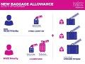 Wizz Air mení od