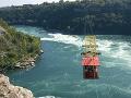 Niagarská lanovka, Kanada